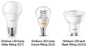 de smarthome dimmer is geschikt voor dimbare led lampen