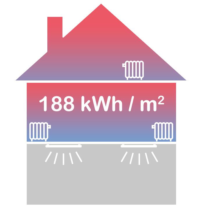 Verbruik centrale verwarming: de bovenverdieping verbruikte 30.118 kWh. Het oppervlak was 160,7 m2. Dit is 187,85 kWh/m2