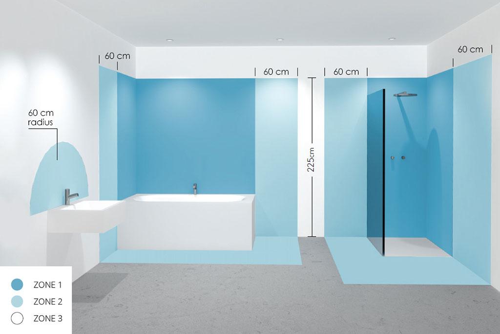 Heat4All infraroodverwarming kan veilig toegepast worden in Zone 2 en 3 in de badkamer (volgens regelgeving NEN 1010)