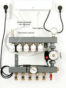 Overzicht van SmartHome vloerverwarming: Zone-regelaar, thermische motoren en stekkerschakelaar voor de pomp