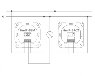 Aansluitschema als draadloze wisselschakeling, met een Homematic IP draadloze drukknop voor merk-wipvlak (HmIP-BRC2). Een druk op de knop op de HmIP-BSM of HmIP-BRC2 stuurt beiden uitgang 2 van de HmIP-BSM aan.