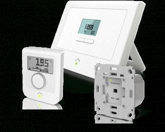 Slimme infraroodverwarming thermostaat pakket met inbouw schakelaar voor montage achter het IR-paneel