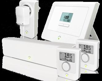 SmartHome Slimme Vloerverwarming multi zone pakket. Voor 2 zones of meer